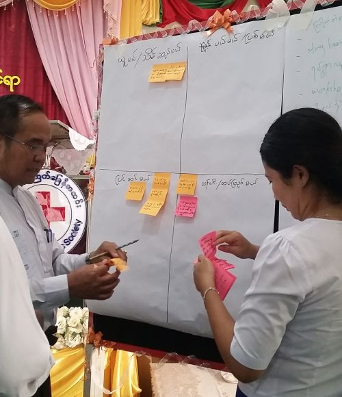 Red Cross workers in Myanmar collaborate with ThinkPlace on disaster resilience toolkit
